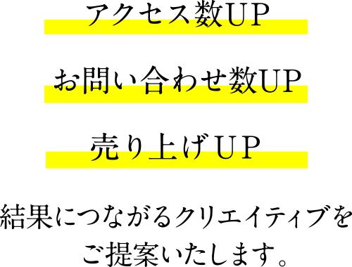 アクセス数UP お問い合わせ数UP 売上UP 結果につながるクリエイティブをご提案いたします。